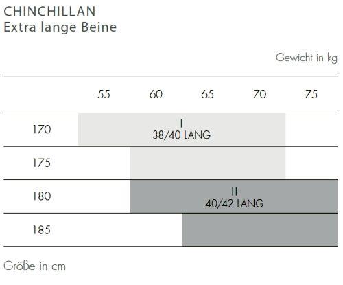 Größentabelle Kunert Chinchillan lange Beine