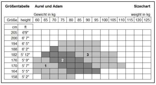 Größentabelle Collanto Aurel und Adam