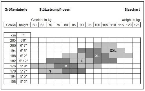 Größentabelle Collanto Stützstrumpfhosen