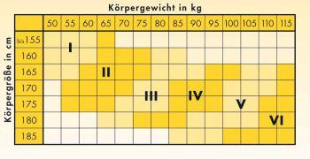 Größentabelle Elbeo Klassik Standard
